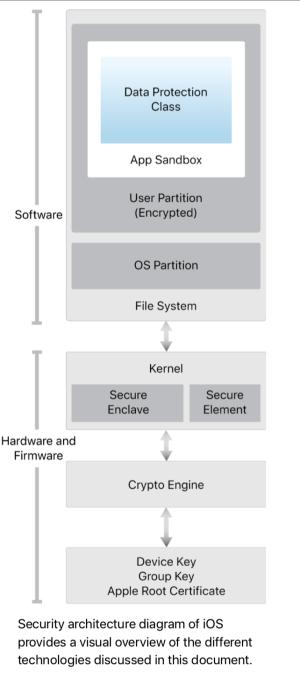 securité-ios-12.png
